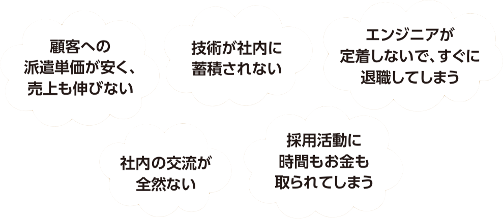 info-cloud